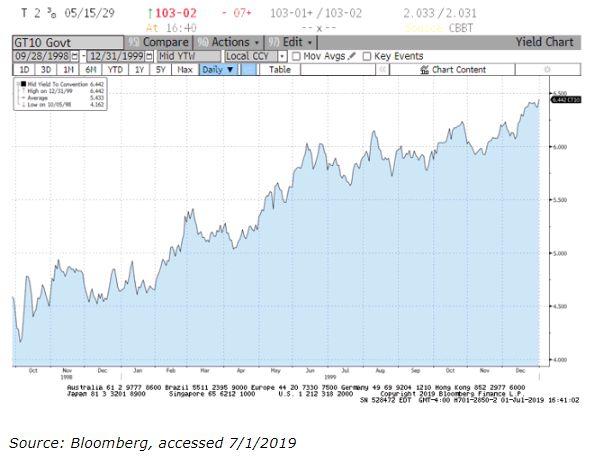 Powell indica posible baja en tasas de interés