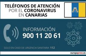 ep telefonos de atencion por el coronavirus en canarias