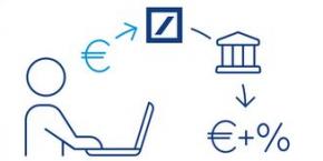 deutsche-bank-fintech-epargne-deposit-solutions