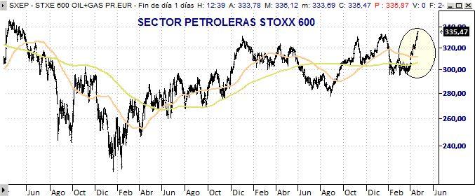 petroleras0cb9721
