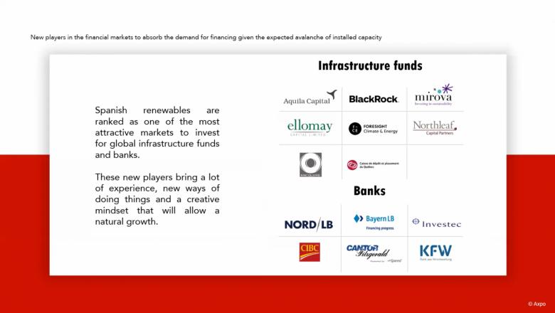 1618575319 20210416 aleasoft nuevos actores mercados financieros capacidad renovable