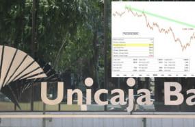 unicajagrandecomp